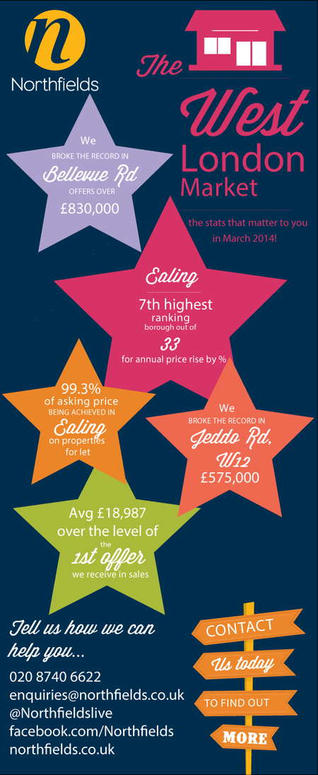 Infographic-March-2014